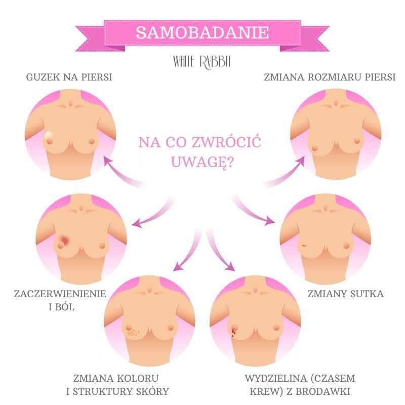 SAMOBADANIE