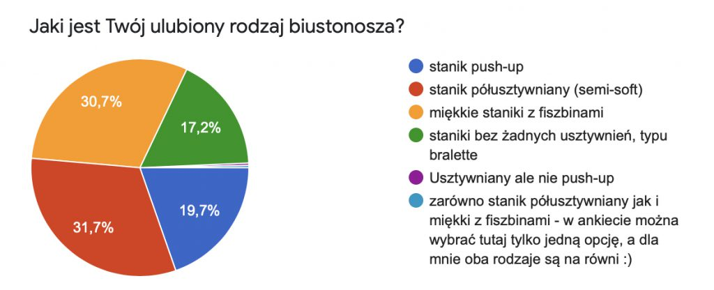 Ankieta WHITE RVBBIT-zdjecie6