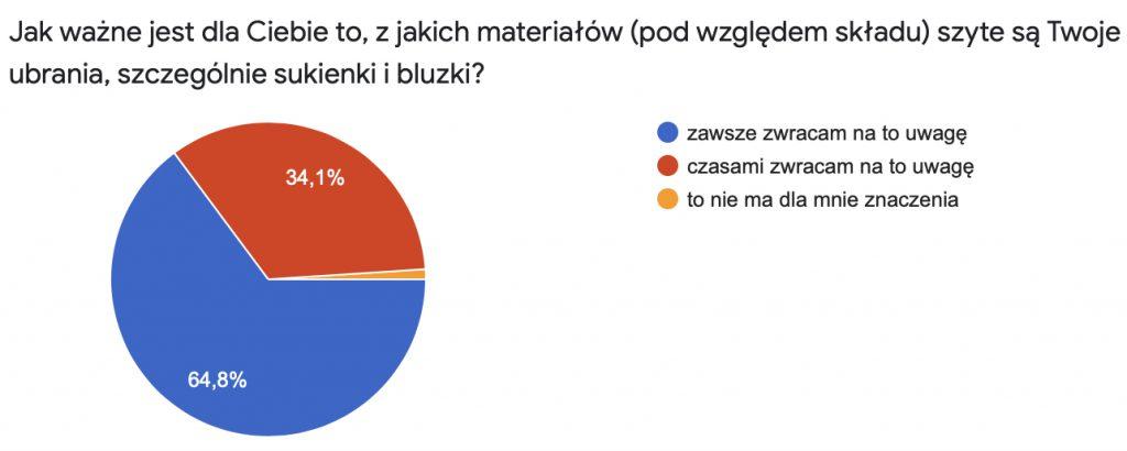 Ankieta WHITE RVBBIT2
